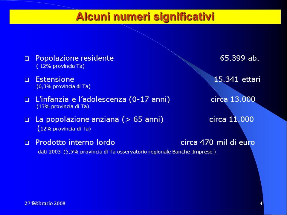 27 febbrario 20084 Alcuni numeri significativi Popolazione residente 65.399 ab. ( 12% provincia Ta) Estensione 15.341 ettari (6,3% provincia di Ta) Li