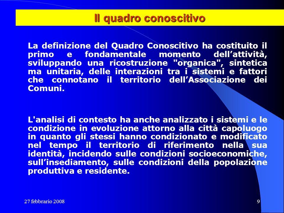 27 febbrario 20089 Il quadro conoscitivo La definizione del Quadro Conoscitivo ha costituito il primo e fondamentale momento dellattività, sviluppando
