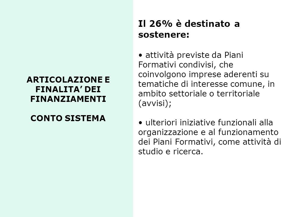 DOCUMENTAZIONE DI RIFERIMENTO www.fondimpresa.it homepage, sezioni Avvisi e conto formazione http://pf.fondimpresa.it homepage, area download