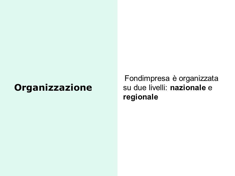 Organizzazione Fondimpresa è organizzata su due livelli: nazionale e regionale