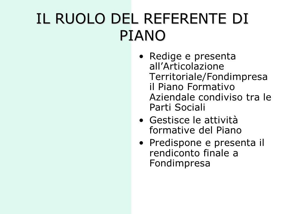 IL RUOLO DEL REFERENTE DI PIANO Redige e presenta allArticolazione Territoriale/Fondimpresa il Piano Formativo Aziendale condiviso tra le Parti Social