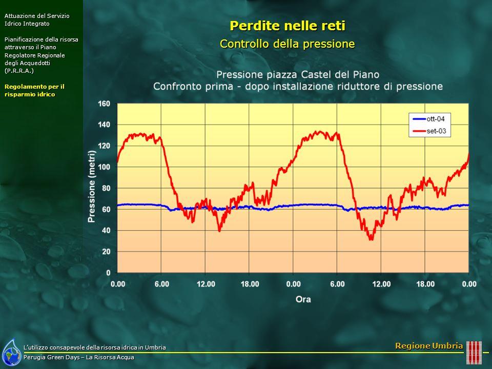 Lutilizzo consapevole della risorsa idrica in Umbria Perugia Green Days – La Risorsa Acqua Regione Umbria Perdite nelle reti Controllo della pressione