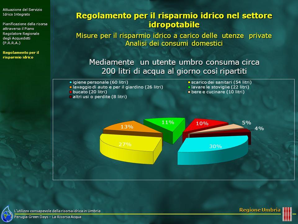 Lutilizzo consapevole della risorsa idrica in Umbria Perugia Green Days – La Risorsa Acqua Regione Umbria Regolamento per il risparmio idrico nel sett