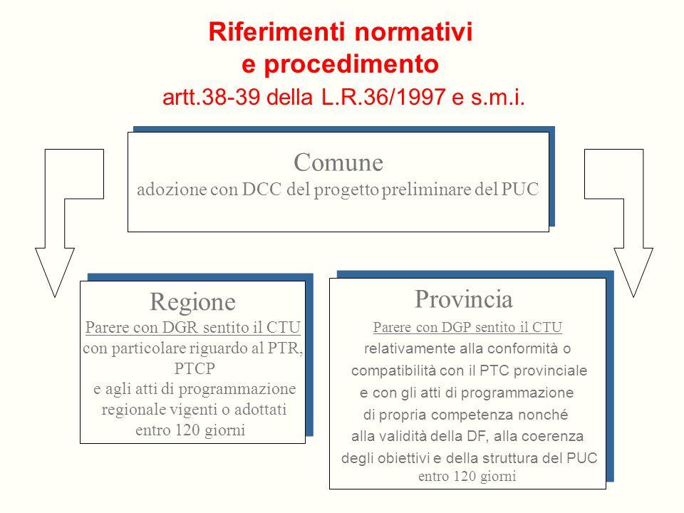 Riferimenti normativi e procedimento artt.38-39 della L.R.36/1997 e s.m.i. Comune adozione con DCC del progetto preliminare del PUC Comune adozione co