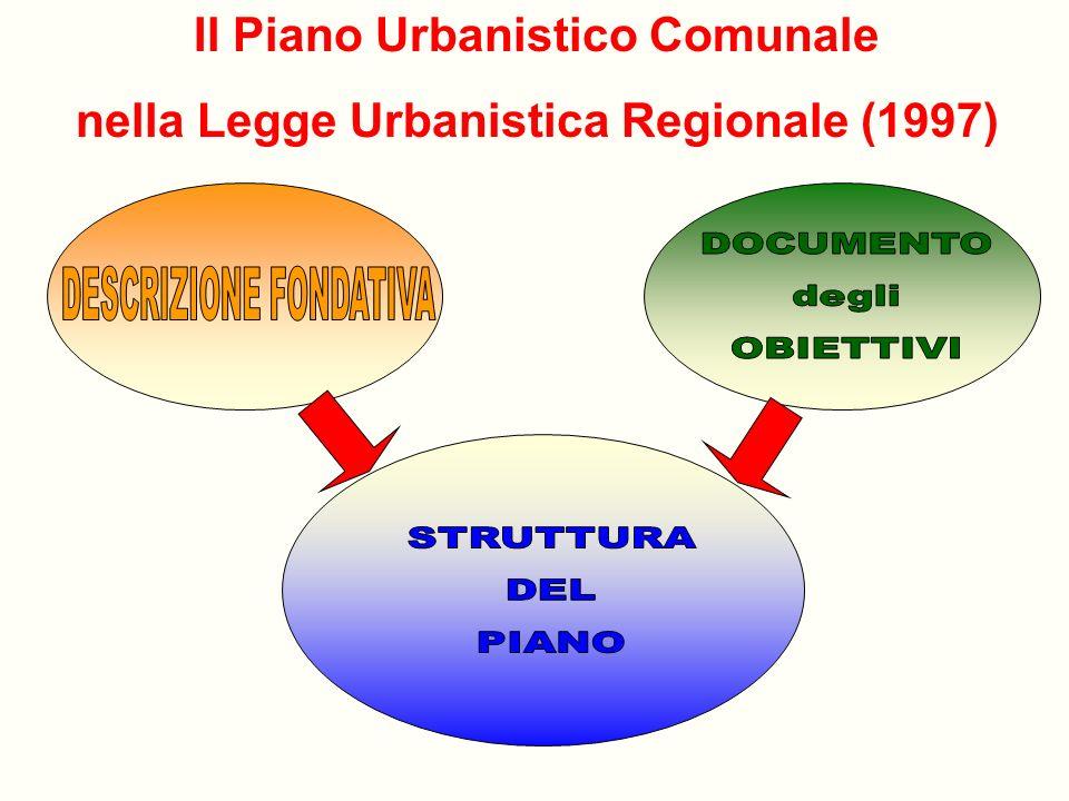 Il Piano Urbanistico Comunale nella Legge Urbanistica Regionale (1997)