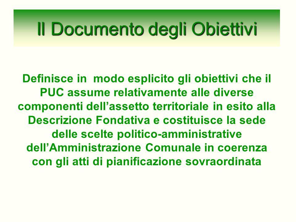 Il Documento degli Obiettivi Definisce in modo esplicito gli obiettivi che il PUC assume relativamente alle diverse componenti dellassetto territorial