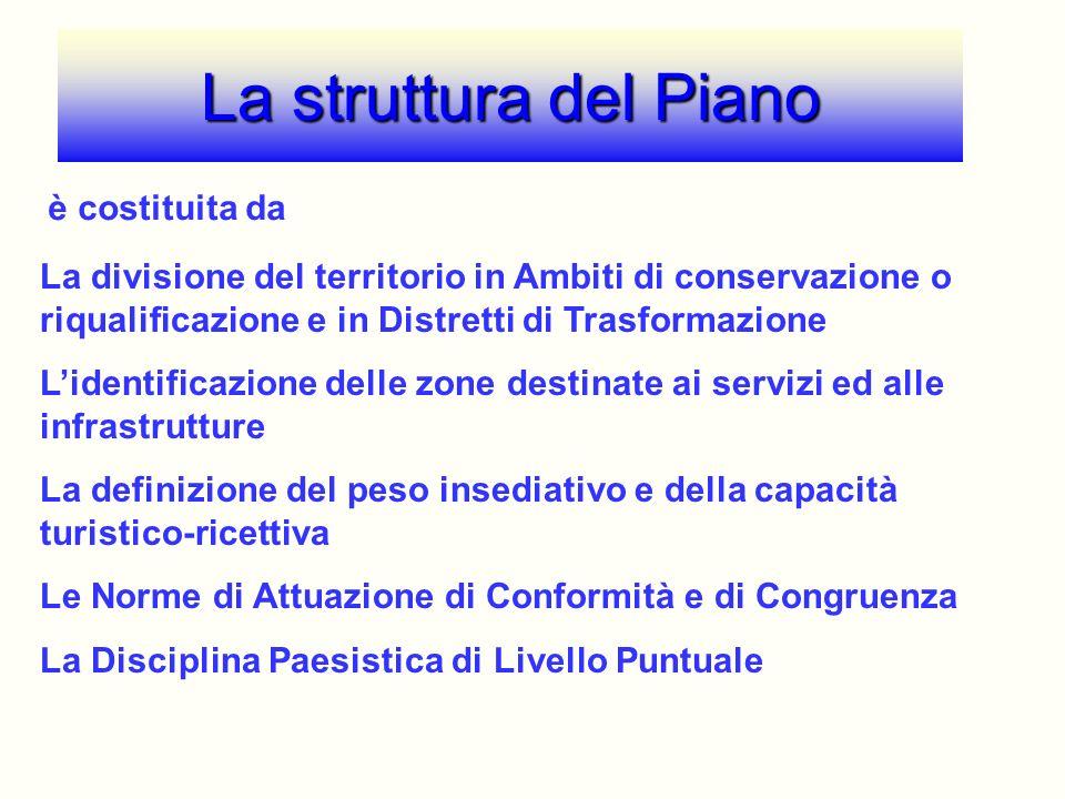 La struttura del Piano è costituita da La divisione del territorio in Ambiti di conservazione o riqualificazione e in Distretti di Trasformazione Lide