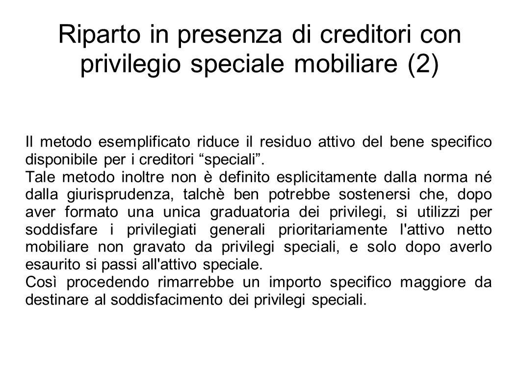 Il metodo esemplificato riduce il residuo attivo del bene specifico disponibile per i creditori speciali. Tale metodo inoltre non è definito esplicita