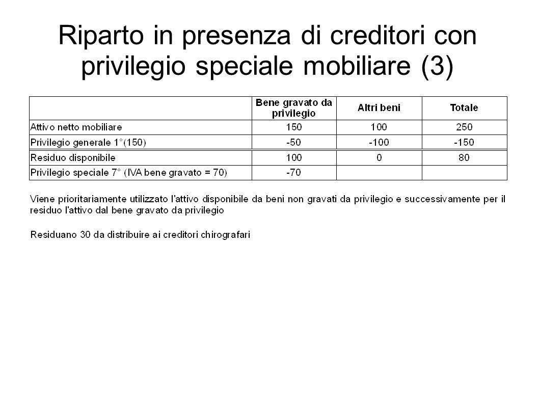 Riparto in presenza di creditori con privilegio speciale mobiliare (3)