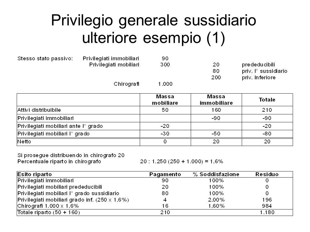 Privilegio generale sussidiario ulteriore esempio (1)