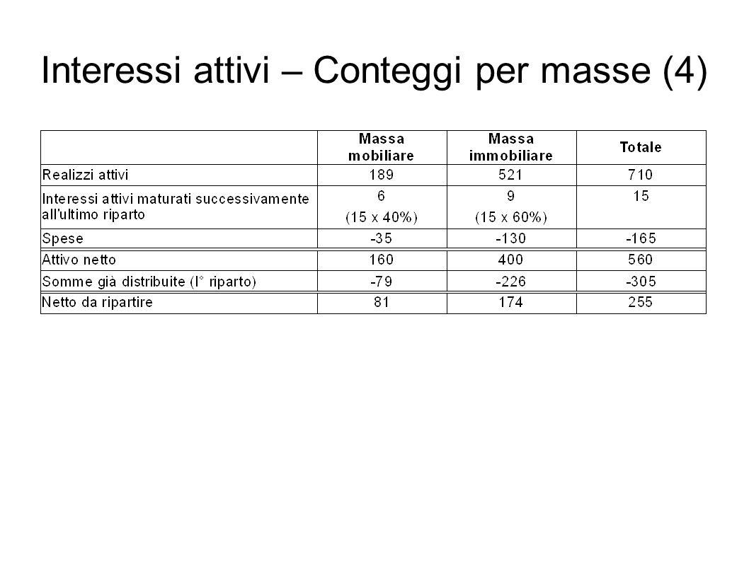 Imputazione delle spese (1)