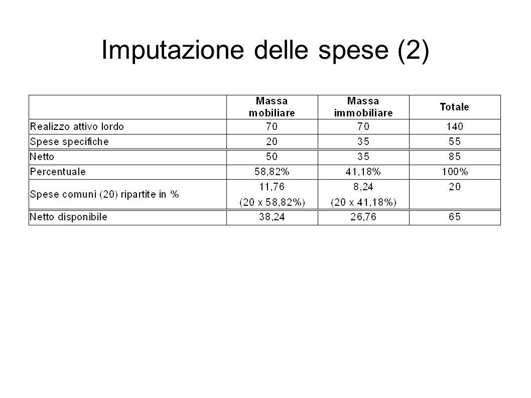 Imputazione delle spese (2)