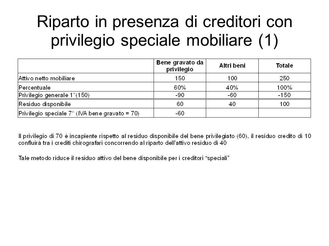 Privilegi speciali riparto anteriore a conteggio definitivo spese (2)