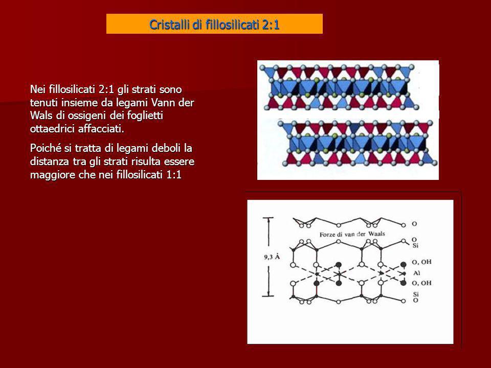 Cristalli di fillosilicati 2:1 Nei fillosilicati 2:1 gli strati sono tenuti insieme da legami Vann der Wals di ossigeni dei foglietti ottaedrici affac