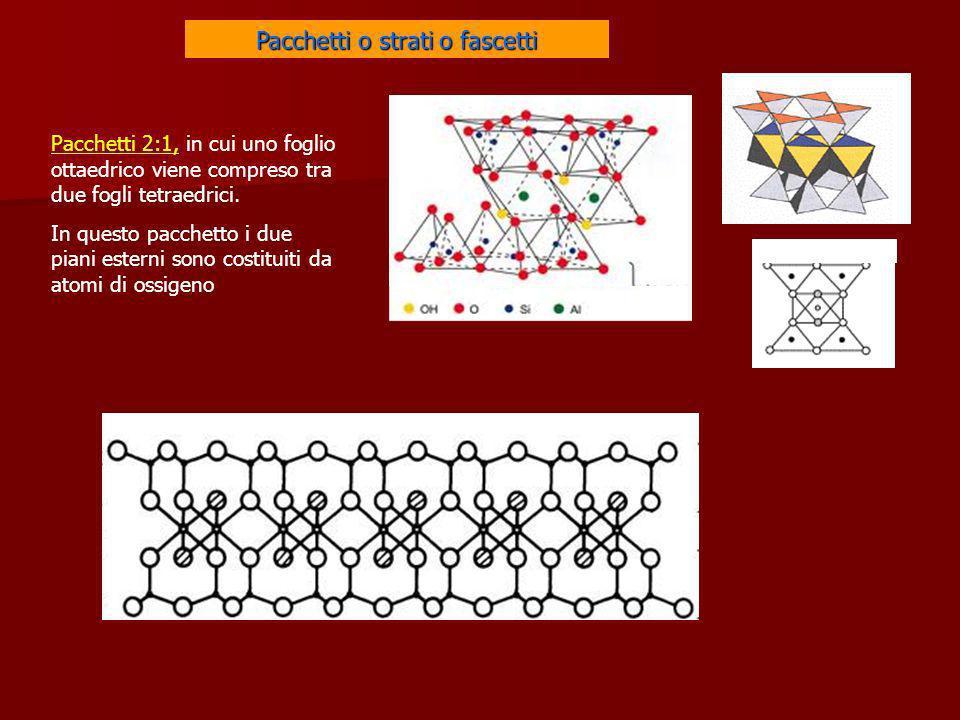 Pacchetti 2:1, in cui uno foglio ottaedrico viene compreso tra due fogli tetraedrici. In questo pacchetto i due piani esterni sono costituiti da atomi