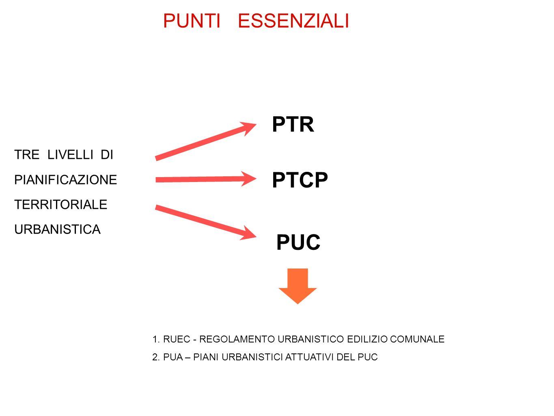 PUNTI ESSENZIALI TRE LIVELLI DI PIANIFICAZIONE TERRITORIALE URBANISTICA PTR PTCP PUC 1. RUEC - REGOLAMENTO URBANISTICO EDILIZIO COMUNALE 2. PUA – PIAN