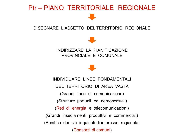 Ptr – PIANO TERRITORIALE REGIONALE DISEGNARE LASSETTO DEL TERRITORIO REGIONALE INDIRIZZARE LA PIANIFICAZIONE PROVINCIALE E COMUNALE INDIVIDUARE LINEE