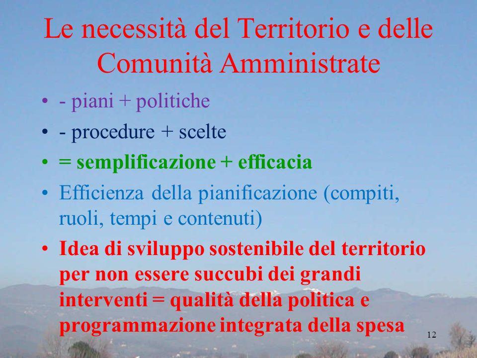 Le necessità del Territorio e delle Comunità Amministrate - piani + politiche - procedure + scelte = semplificazione + efficacia Efficienza della pian