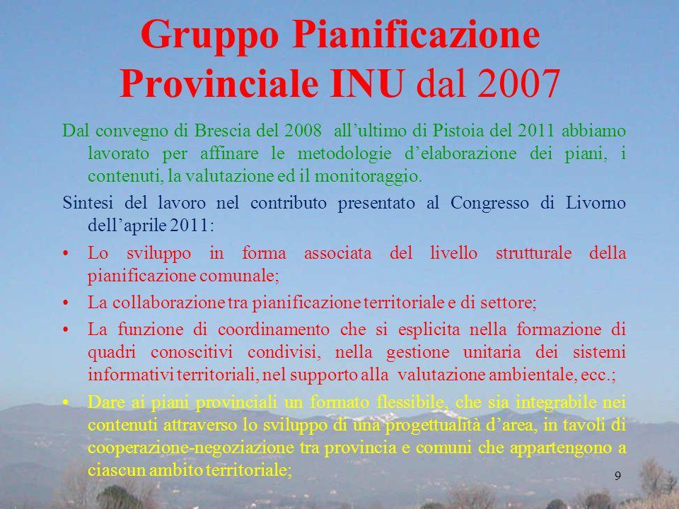 Gruppo Pianificazione Provinciale INU dal 2007 Dal convegno di Brescia del 2008 allultimo di Pistoia del 2011 abbiamo lavorato per affinare le metodol