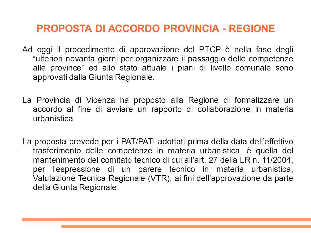 PROPOSTA DI ACCORDO PROVINCIA - REGIONE Ad oggi il procedimento di approvazione del PTCP è nella fase degli ulteriori novanta giorni per organizzare i