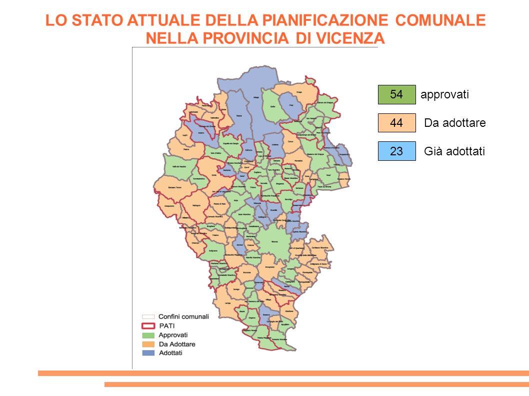 LO STATO ATTUALE DELLA PIANIFICAZIONE COMUNALE NELLA PROVINCIA DI VICENZA 54 approvati 44 Da adottare 23 Già adottati
