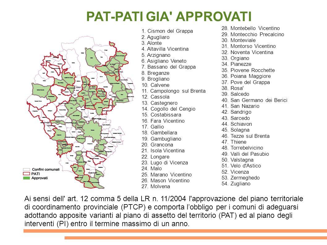 PAT-PATI GIA' APPROVATI Ai sensi dell' art. 12 comma 5 della LR n. 11/2004 l'approvazione del piano territoriale di coordinamento provinciale (PTCP) e