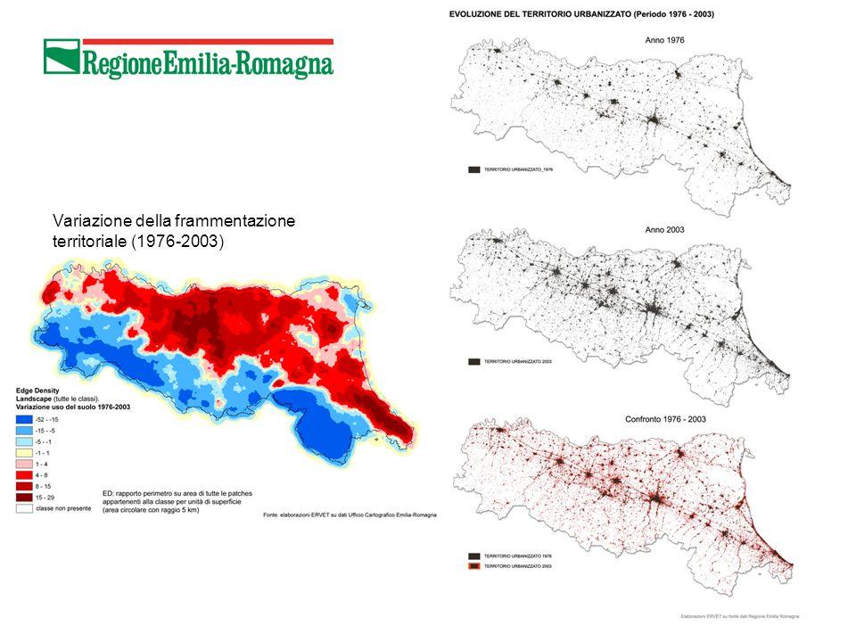 Variazione della frammentazione territoriale (1976-2003)