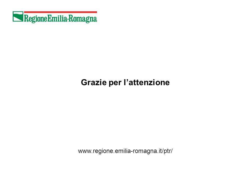 Grazie per lattenzione www.regione.emilia-romagna.it/ptr/