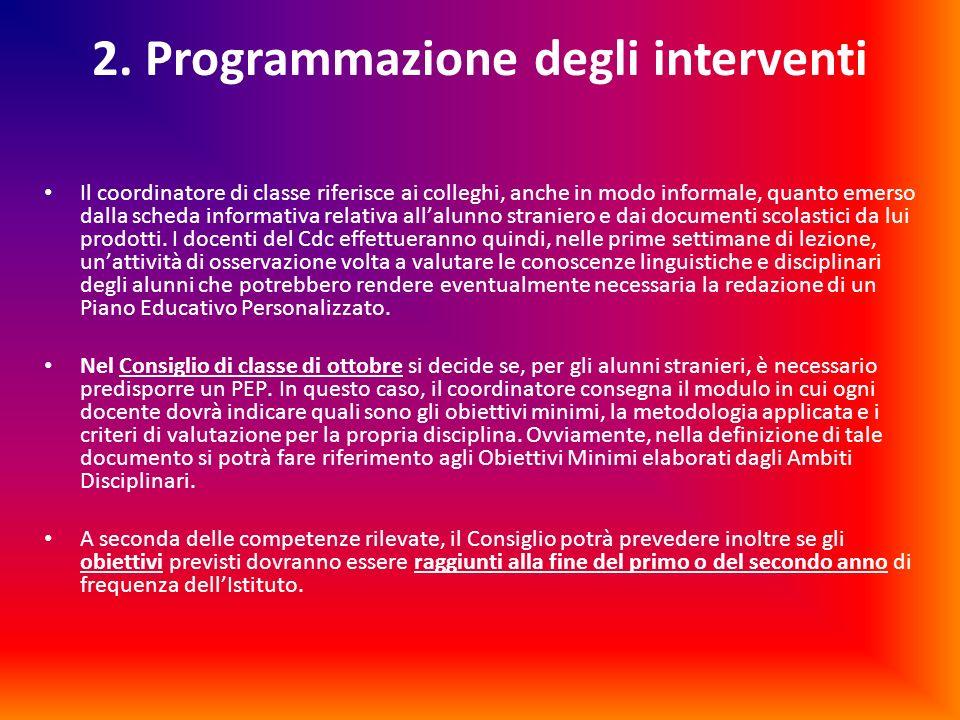 2. Programmazione degli interventi Il coordinatore di classe riferisce ai colleghi, anche in modo informale, quanto emerso dalla scheda informativa re