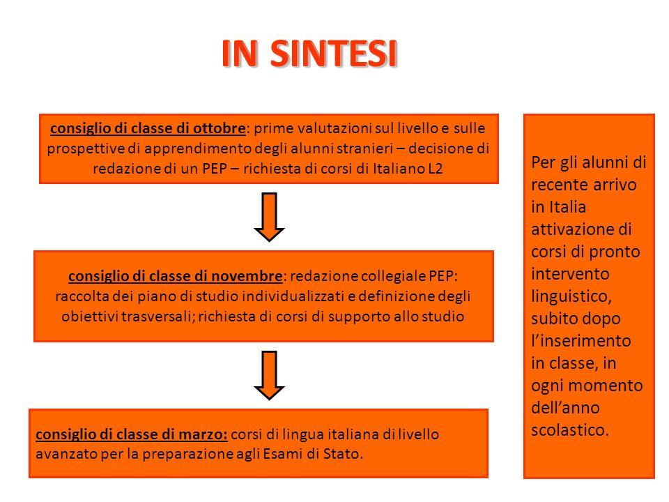 Per gli alunni di recente arrivo in Italia attivazione di corsi di pronto intervento linguistico, subito dopo linserimento in classe, in ogni momento