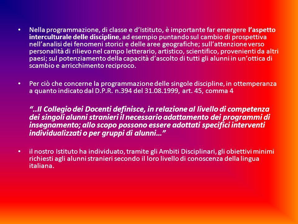 Nella programmazione, di classe e dIstituto, è importante far emergere laspetto interculturale delle discipline, ad esempio puntando sul cambio di pro