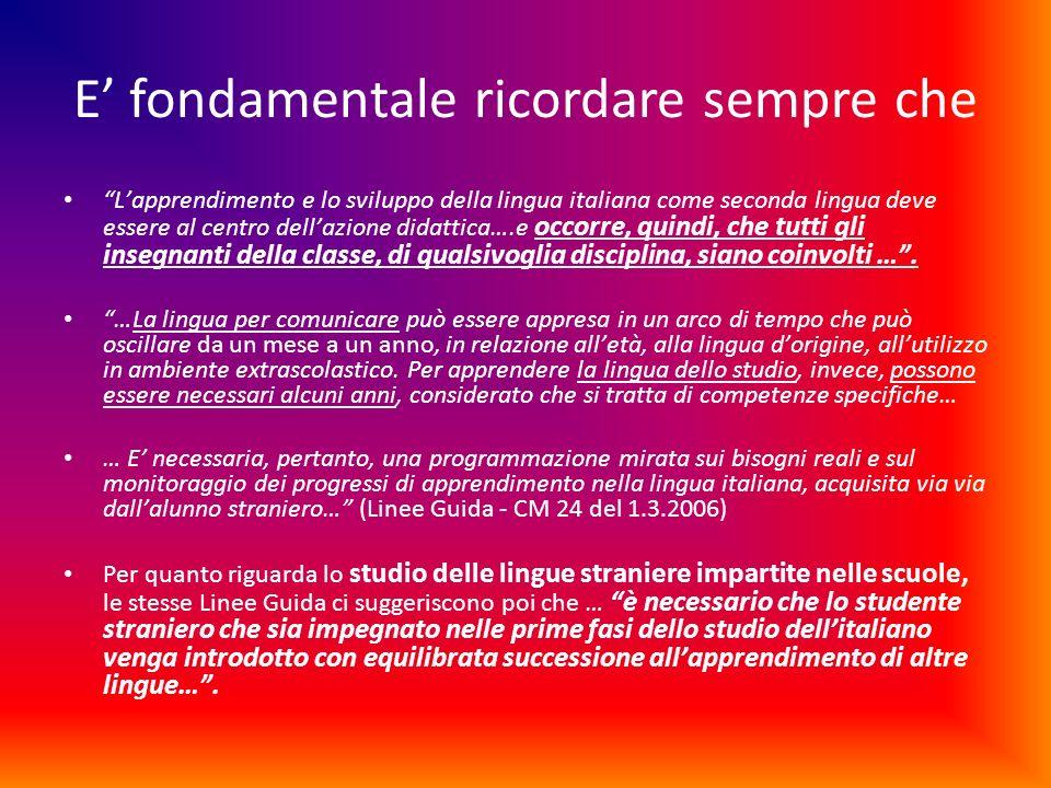 E fondamentale ricordare sempre che Lapprendimento e lo sviluppo della lingua italiana come seconda lingua deve essere al centro dellazione didattica…