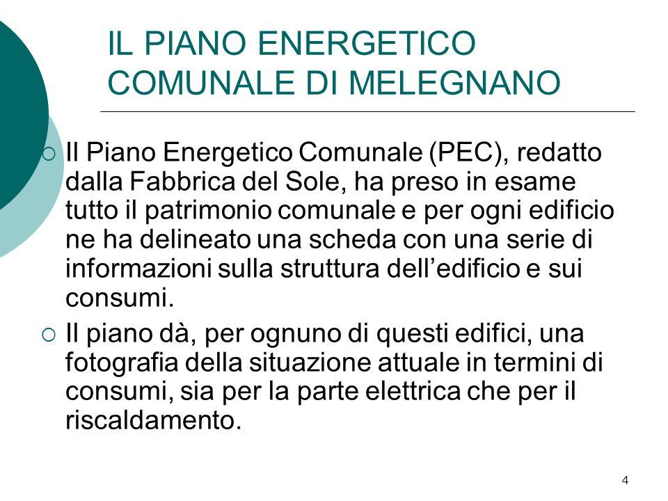 4 IL PIANO ENERGETICO COMUNALE DI MELEGNANO Il Piano Energetico Comunale (PEC), redatto dalla Fabbrica del Sole, ha preso in esame tutto il patrimonio