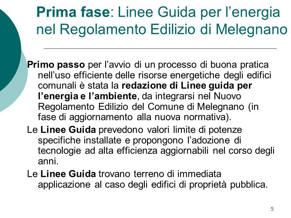 5 Prima fase: Linee Guida per lenergia nel Regolamento Edilizio di Melegnano Primo passo per lavvio di un processo di buona pratica nelluso efficiente