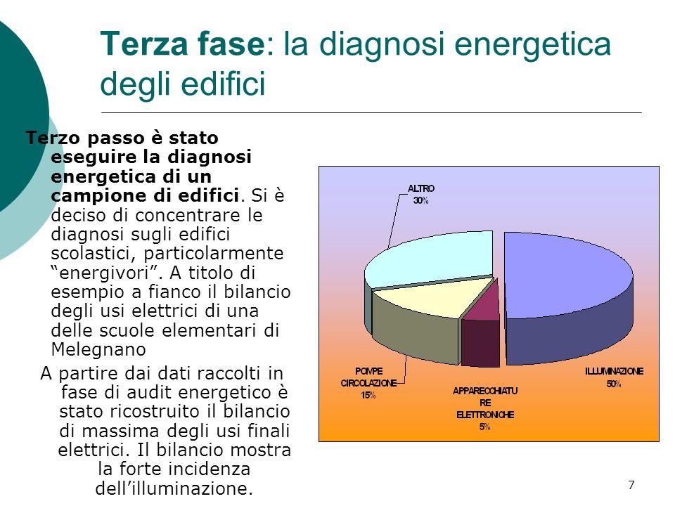 7 Terza fase: la diagnosi energetica degli edifici Terzo passo è stato eseguire la diagnosi energetica di un campione di edifici. Si è deciso di conce