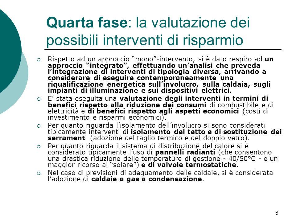 8 Quarta fase: la valutazione dei possibili interventi di risparmio Rispetto ad un approccio mono-intervento, si è dato respiro ad un approccio integr