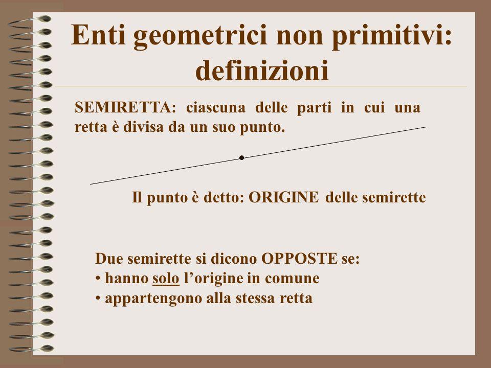 Enti geometrici non primitivi: definizioni SEMIRETTA: ciascuna delle parti in cui una retta è divisa da un suo punto. Il punto è detto: ORIGINE delle