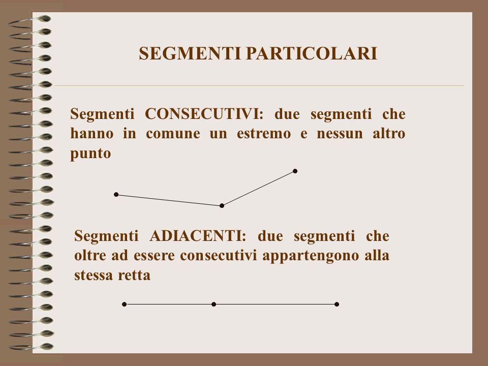 Segmenti CONSECUTIVI: due segmenti che hanno in comune un estremo e nessun altro punto Segmenti ADIACENTI: due segmenti che oltre ad essere consecutiv