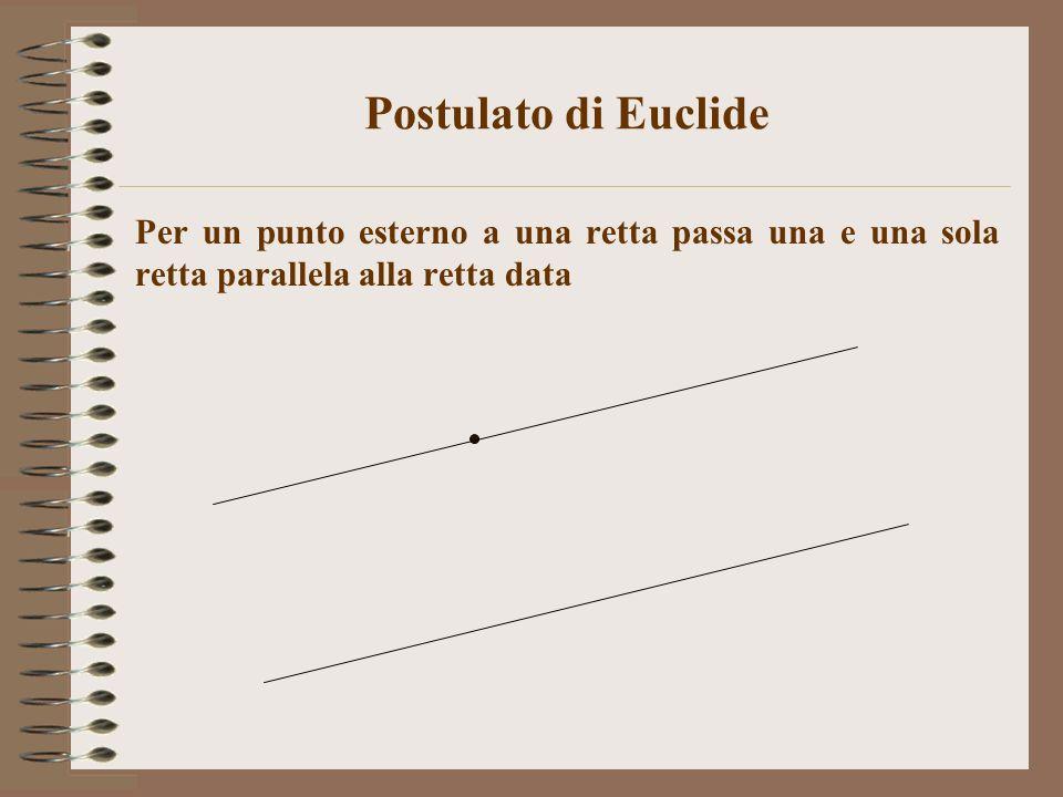 Postulato di Euclide Per un punto esterno a una retta passa una e una sola retta parallela alla retta data