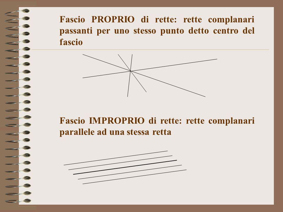 Fascio PROPRIO di rette: rette complanari passanti per uno stesso punto detto centro del fascio Fascio IMPROPRIO di rette: rette complanari parallele
