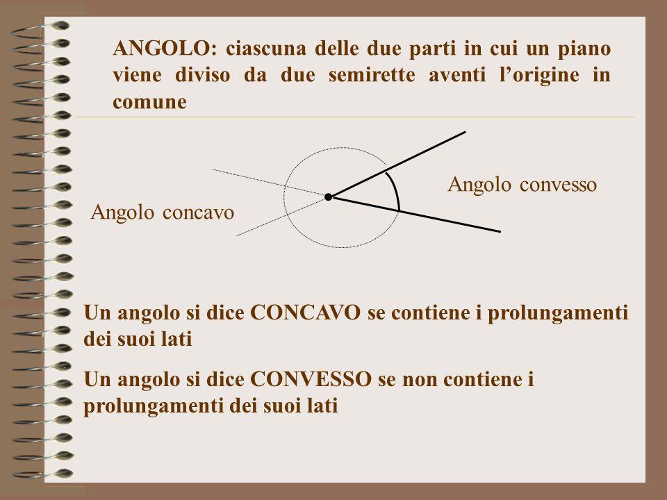 ANGOLO: ciascuna delle due parti in cui un piano viene diviso da due semirette aventi lorigine in comune Angolo convesso Angolo concavo Un angolo si d