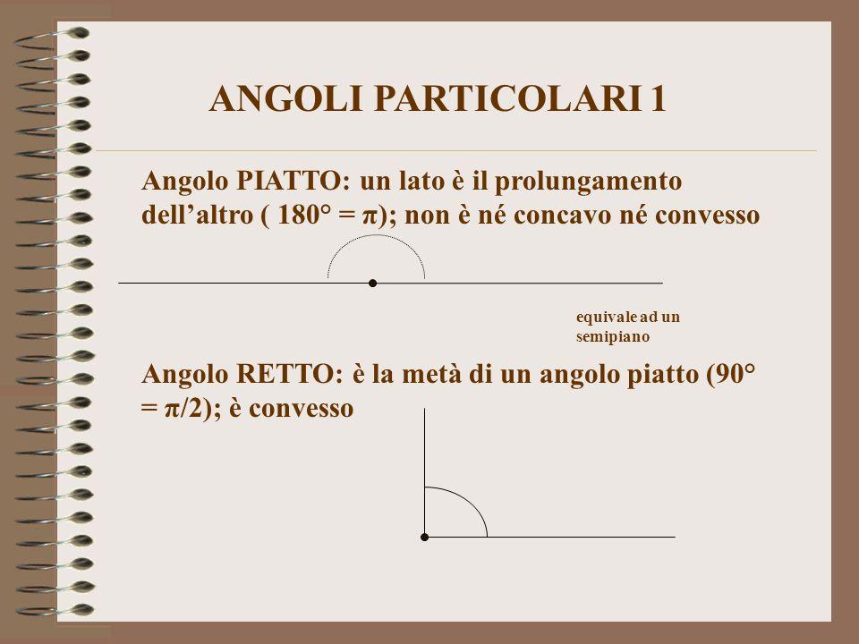 Angolo PIATTO: un lato è il prolungamento dellaltro ( 180° = π); non è né concavo né convesso ANGOLI PARTICOLARI 1 Angolo RETTO: è la metà di un angol