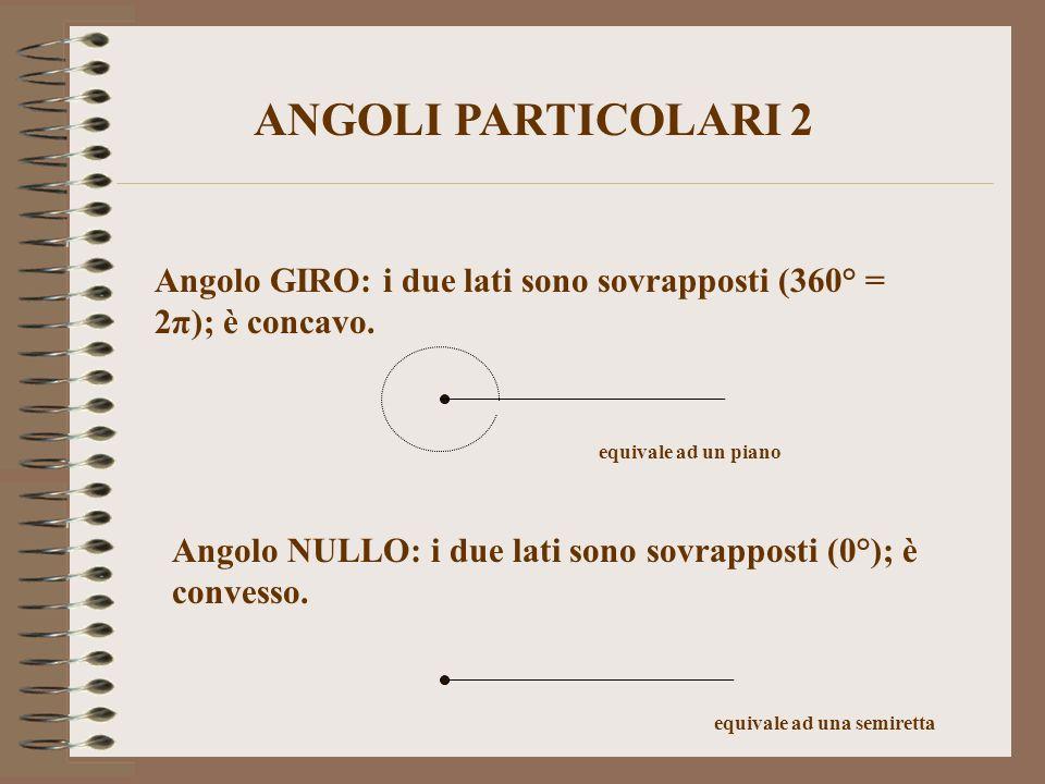 Angolo GIRO: i due lati sono sovrapposti (360° = 2π); è concavo. ANGOLI PARTICOLARI 2 Angolo NULLO: i due lati sono sovrapposti (0°); è convesso. equi