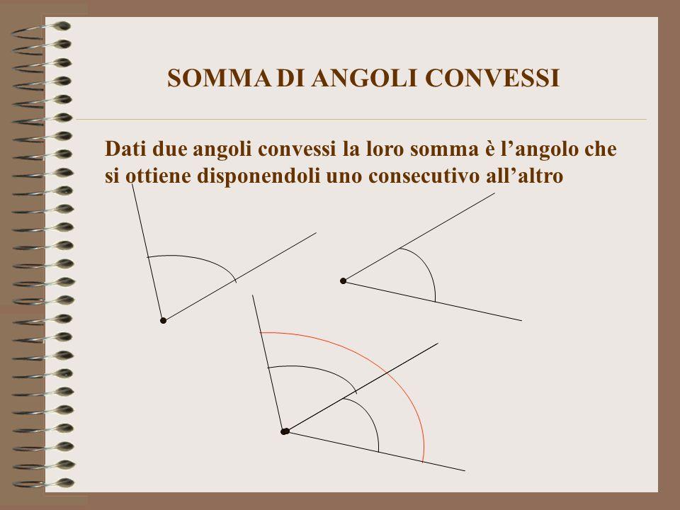 SOMMA DI ANGOLI CONVESSI Dati due angoli convessi la loro somma è langolo che si ottiene disponendoli uno consecutivo allaltro
