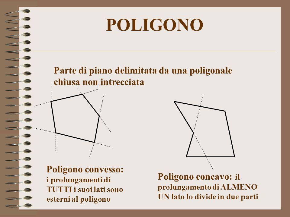 POLIGONO Parte di piano delimitata da una poligonale chiusa non intrecciata Poligono convesso: i prolungamenti di TUTTI i suoi lati sono esterni al po