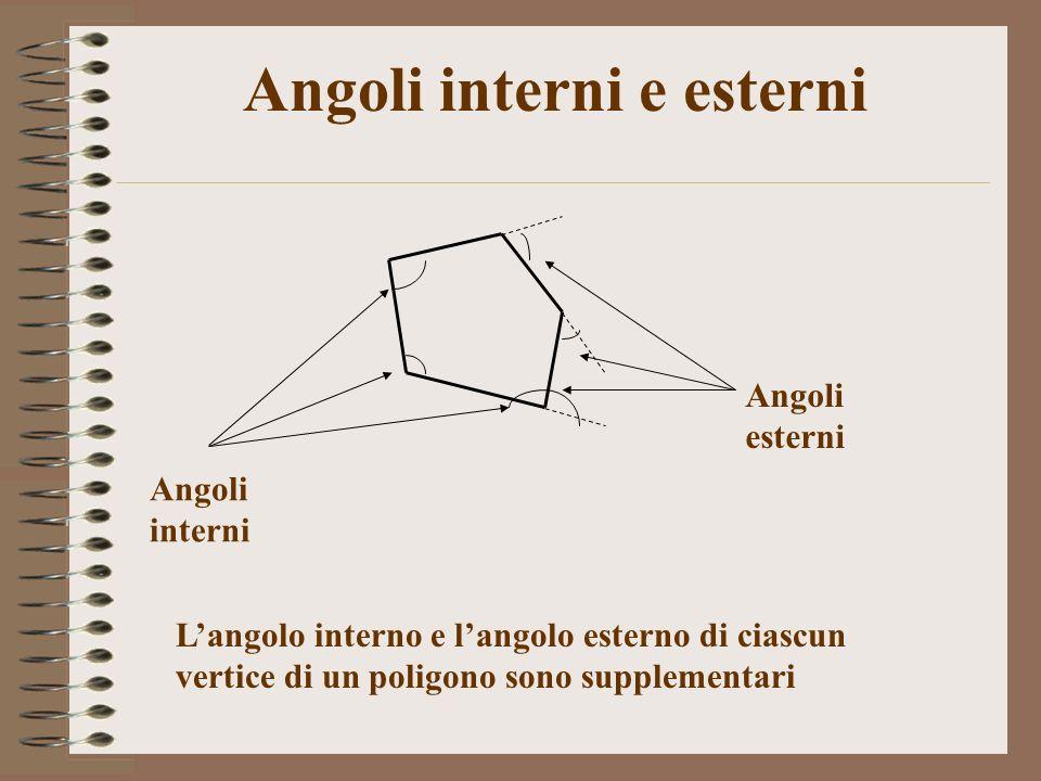 Angoli interni e esterni Angoli esterni Angoli interni Langolo interno e langolo esterno di ciascun vertice di un poligono sono supplementari