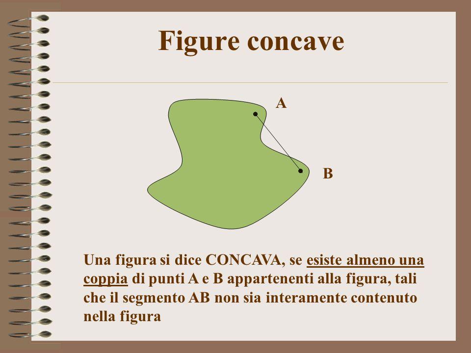 Figure concave Una figura si dice CONCAVA, se esiste almeno una coppia di punti A e B appartenenti alla figura, tali che il segmento AB non sia intera