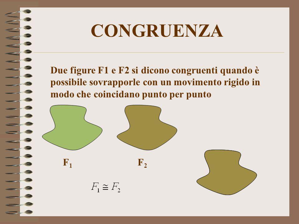 CONGRUENZA Due figure F1 e F2 si dicono congruenti quando è possibile sovrapporle con un movimento rigido in modo che coincidano punto per punto F1F1