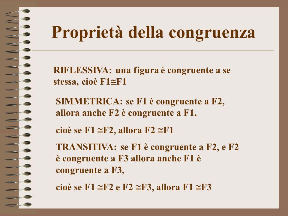 Proprietà della congruenza RIFLESSIVA: una figura è congruente a se stessa, cioè F1 F1 SIMMETRICA: se F1 è congruente a F2, allora anche F2 è congruen