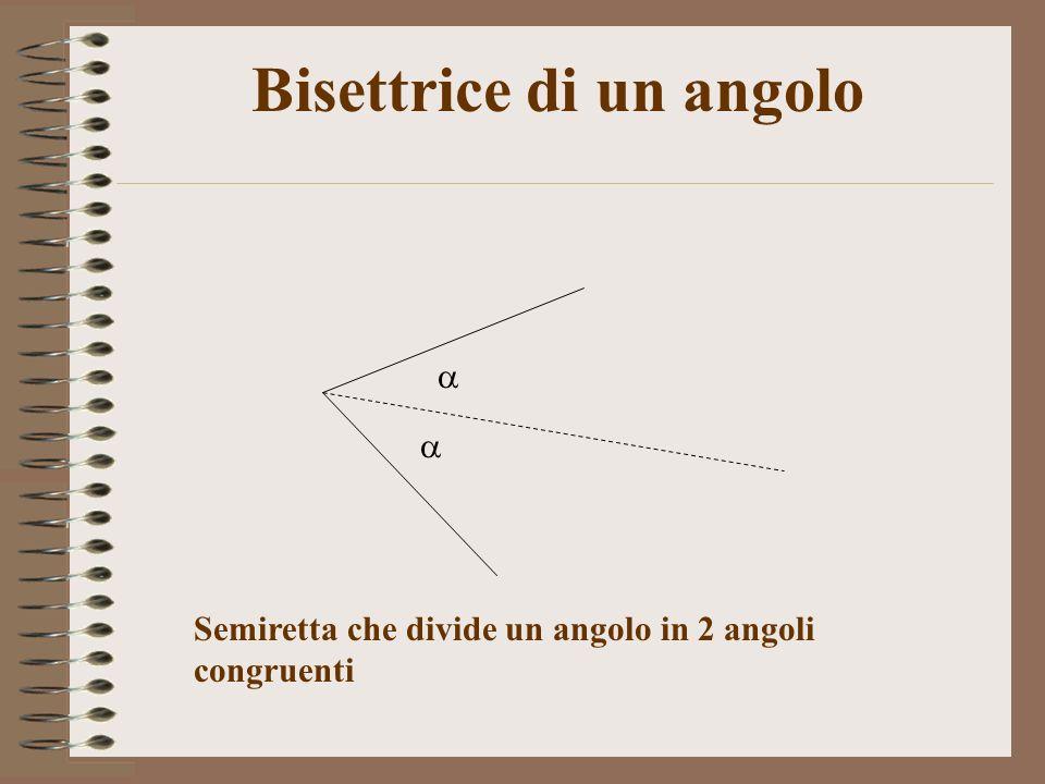 Bisettrice di un angolo Semiretta che divide un angolo in 2 angoli congruenti